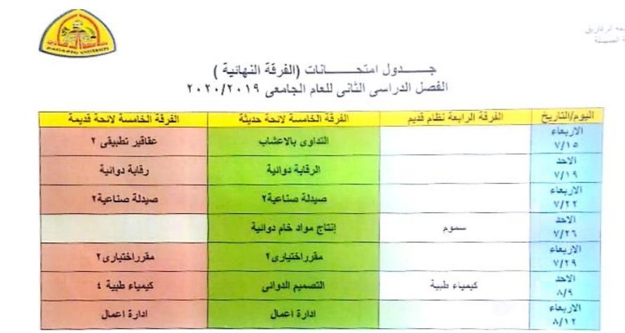 إجراءات وتدابير وقائية مكثفة بصيدلة الزقازيق استعداداً لبدء إمتحانات الفصل الدراسي الثاني