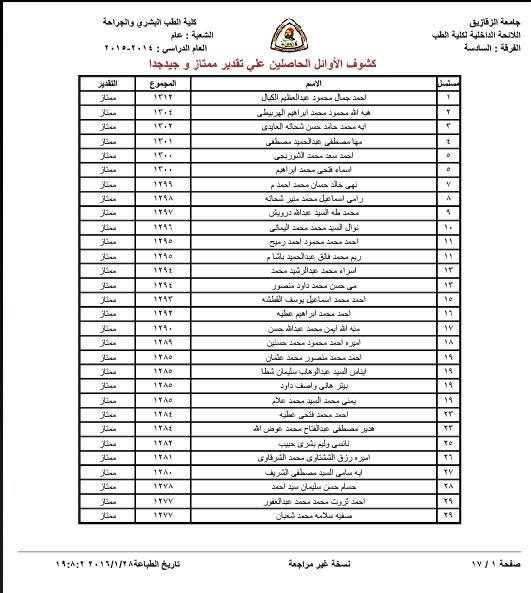 Students names of the 30 top sixth Division, Faculty of Medicine for the academic year 2014-2015